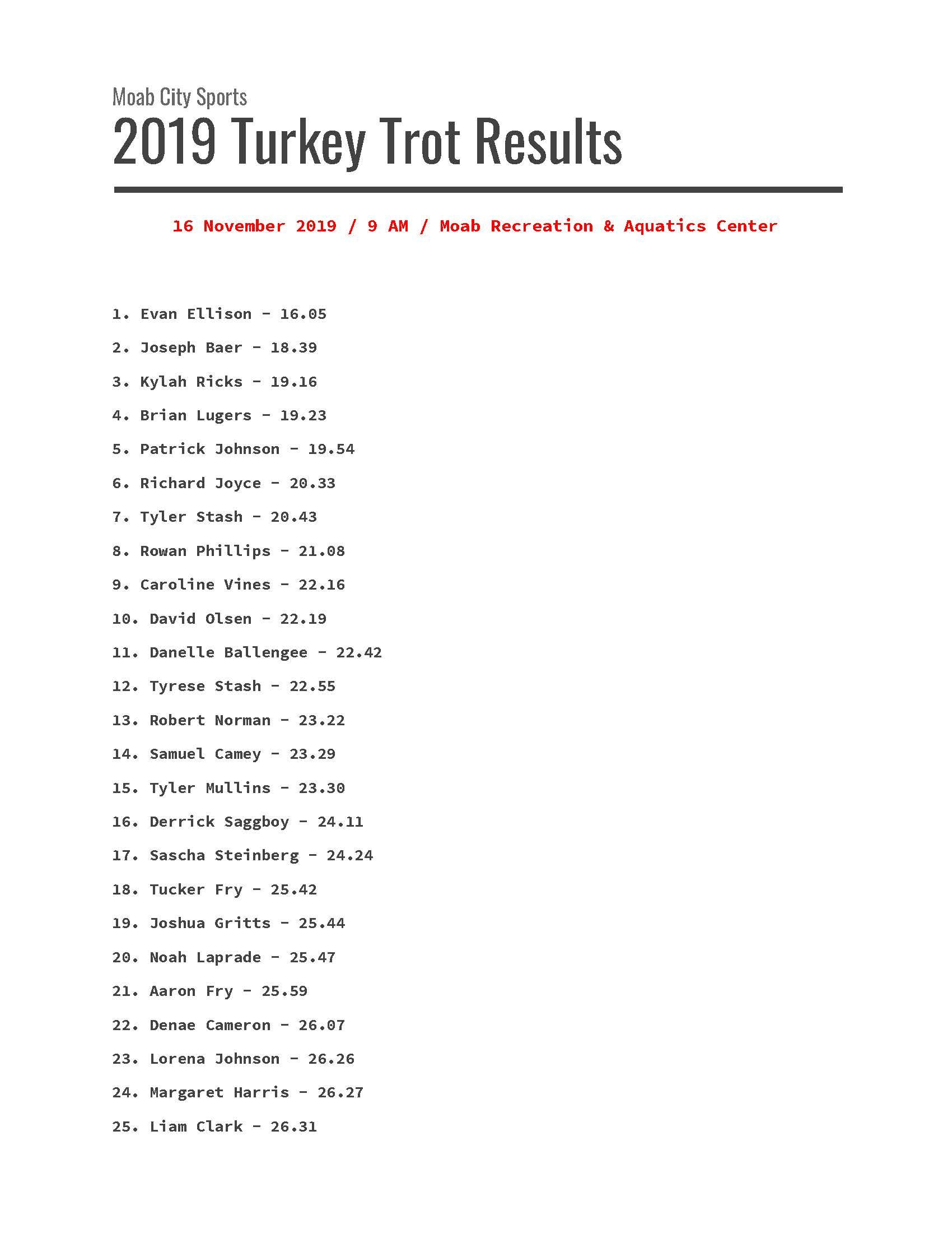 Turkey Trot 2019 Results _Page_1